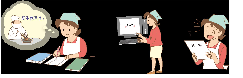 デリカアドバイザー養成研修の流れイメージ